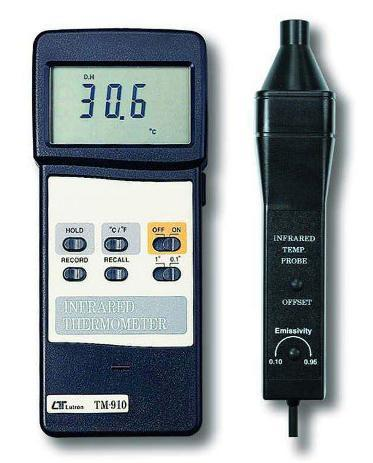 Narrow Spot Infrared Thermometer