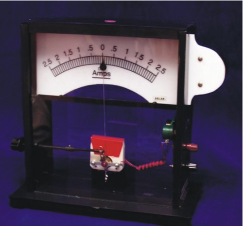 Demonstration Meter, Interchangeable Scale