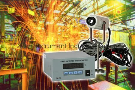 ON-LINE INFRARED CONTROLLER