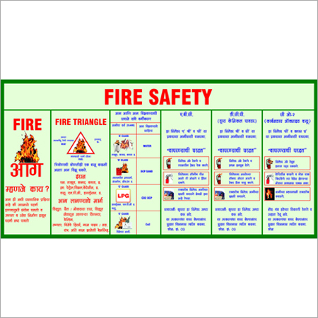 Fire Safety Board