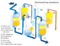 Degasifier System