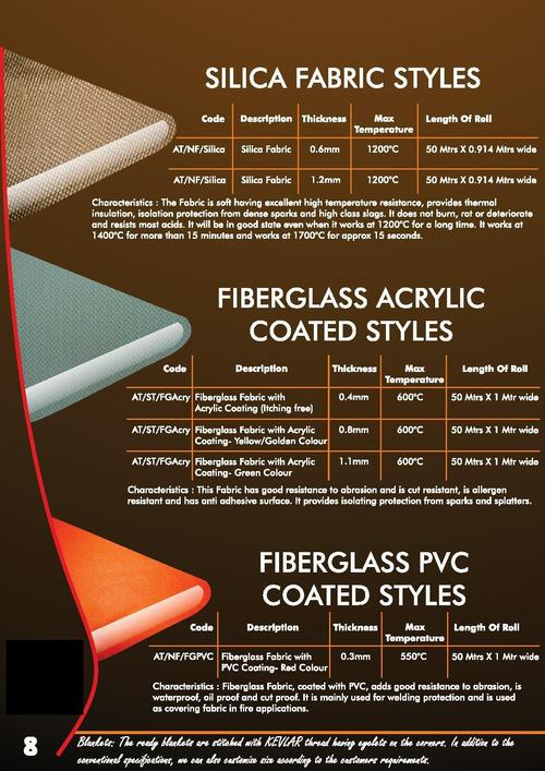 Silica Fabric Style Fire Blanket - SHIVA INDUSTRIES, B-7, Vardhman