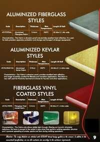 Alluminized Style Fire Blanket