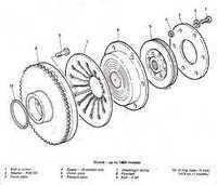 Multiplate Clutch