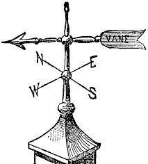 Wind Vane as per I.S.I.