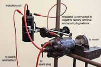 Ignition System Of An Automobile
