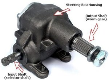 Steering Gear Unit