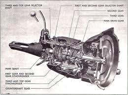 Gear Box With Clutch