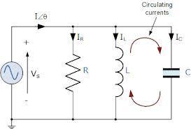 Parrallel Resonance Circuit