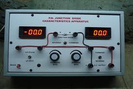 P.N. Jn Diode on Board