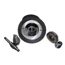 Wavel gears.