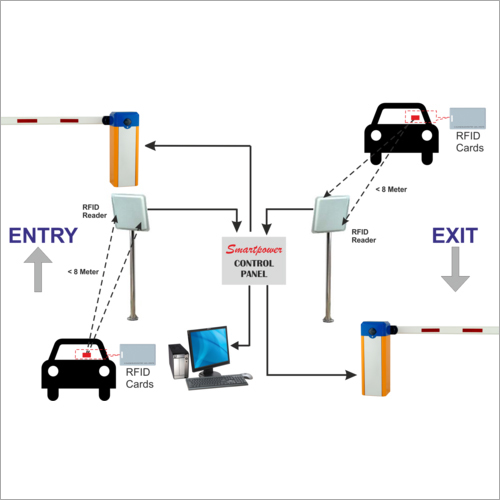 Car Sticker Entrance System