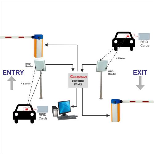 Car Sticker Entrance System