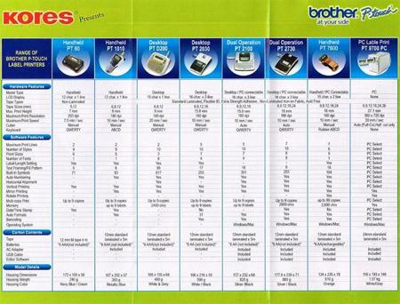 Brother Label Printer