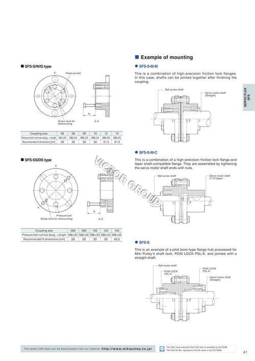 SFS-Coupling-05-06-08-09-10-12-14--G-C-G-M