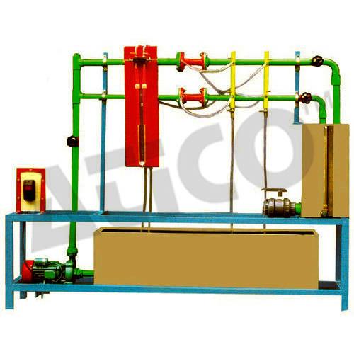 Closed Circuit Apparatus for Determination of Flow