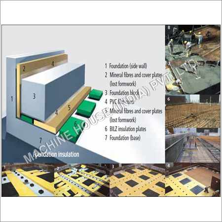 Vibration Isolated Machine Foundations