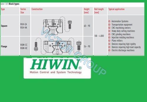 Hiwin Rgh 25 30 35 45 55 65 Ca Ha