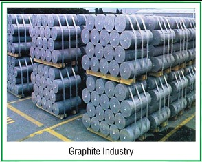 PP/PET Strap for Graphite Industry