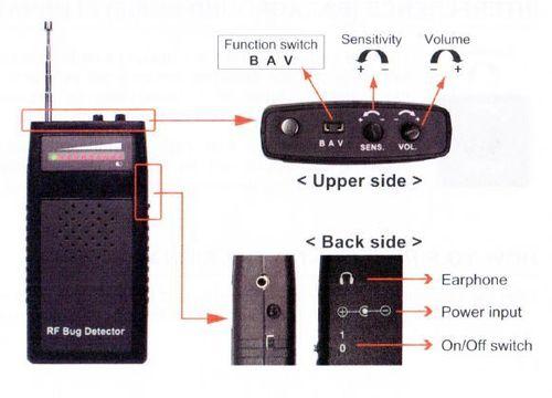 RF Bug Detector
