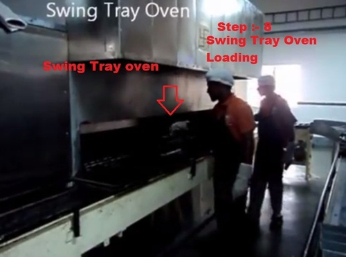 Swing Tray Oven
