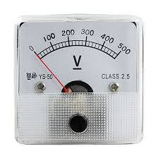 Square Type Panel Meter Model MR 82 'A'