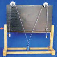 Parallelogram Of Force Apparatus