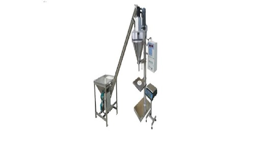 PACKAGING MACHINERY LOAD CELL BASED