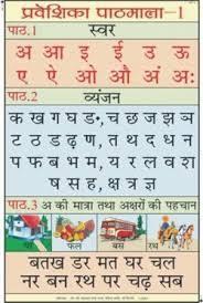 Hindi Teaching Charts