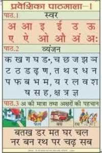 Hindi Teaching Charts