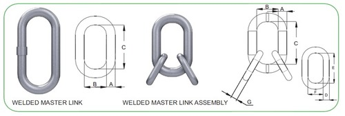 Master Oblong Ring Assembly WELDED