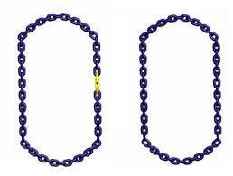 Endless Chain Slings