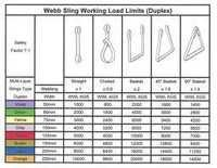 Duplex Slings