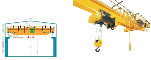 Electric Operated Transport ( EOT) Cranes