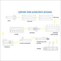 Cylinder Tube Production Process