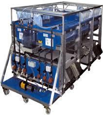 Hydrologic Systems Rain Simulator