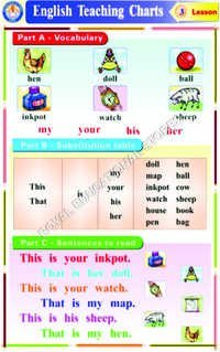 CHARTS-ENGLISH GRAMMAR TEACHING