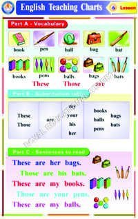 CHARTS-ENGLISH GRAMMAR TEACHING-1