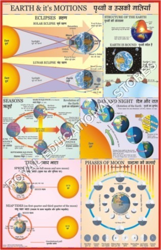 Chart-Solar System