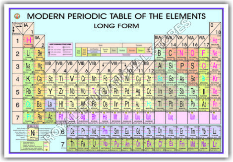 CHARTS-PERIODIC TABLE