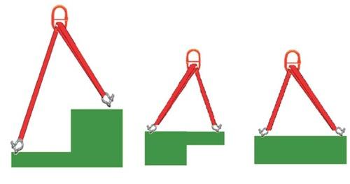 Adjustable Bridle Slings