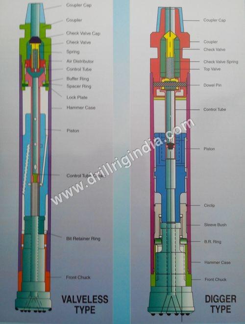 Industrial Drilling Hammer
