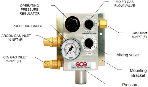 Industrial & Medical Gas Systems