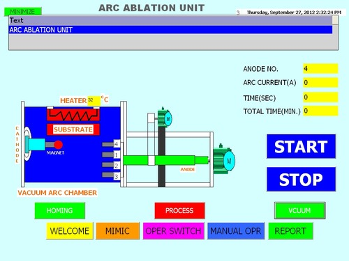 Cathodic & Anodic Vacuum ARC Deposition System