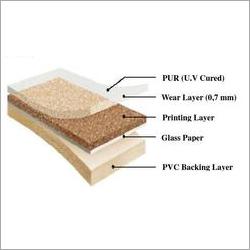 Compact Flooring