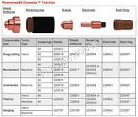 Hypertherm Powermax 85 Consumables