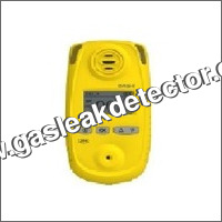 CO Portable Gas Detector