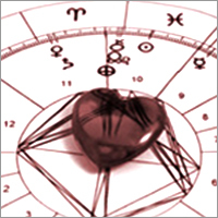 Free Astrology Reports