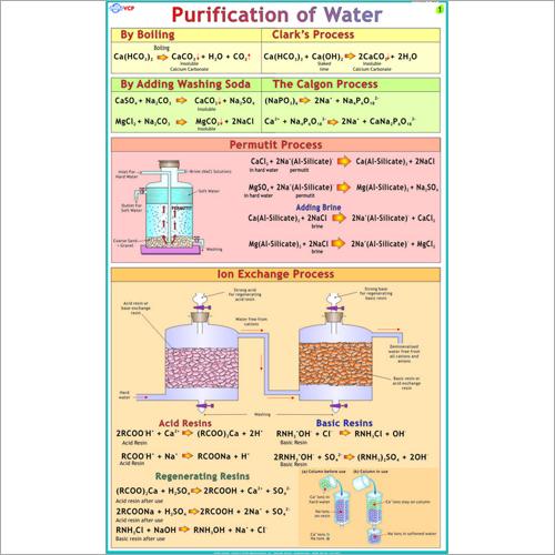 Purification of Water Chart