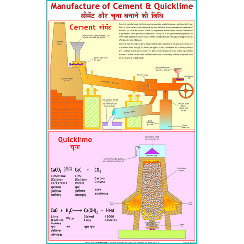 Manufacture of Cement & Quick Lime Chart